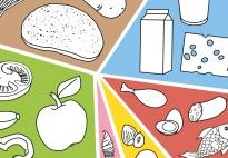 Ausgewogene Ernährung für Kinder