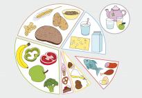 Ausgewogene Ernährung  - Vorlage für ein Legespiel