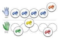 Mathematik für Kindergarten, KiTa und Schule